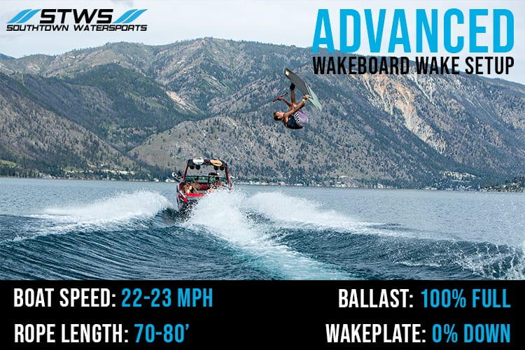 Setting Up Your Advanced Wakeboard Wake