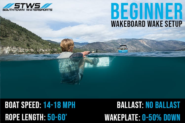 Setting Up Your Beginner Wakeboard Wake