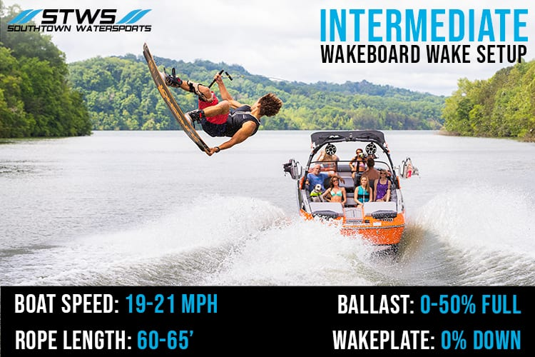 Setting Up Your Intermediate Wakeboard Wake